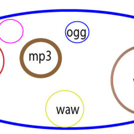 mp3 ses veya müzik dosyalarını birleştirme nasıl yapılır